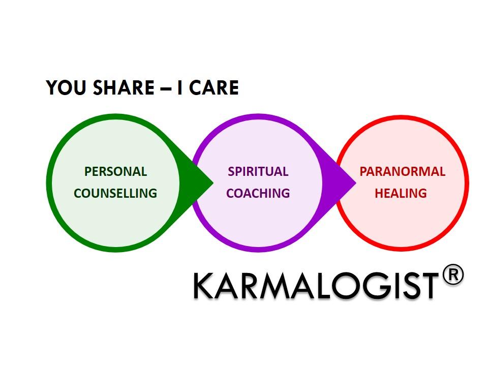 Counselling by Vijay Batra Karmalogist