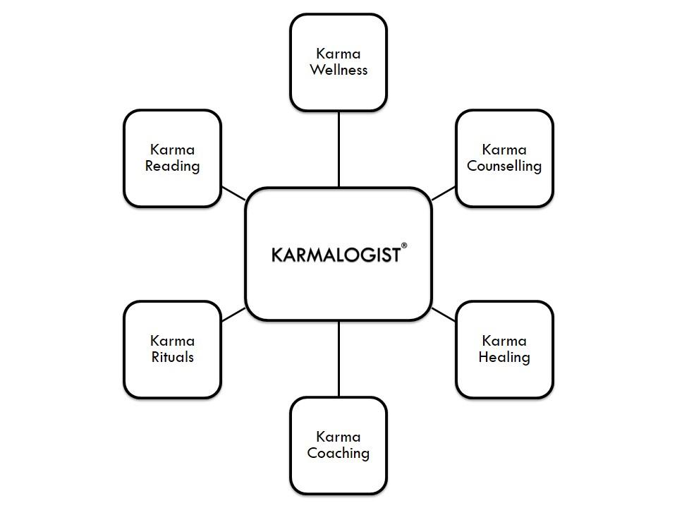 healing by karmalogist vijay batra