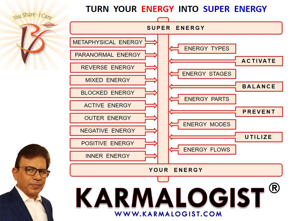 Turn your energy into super energy