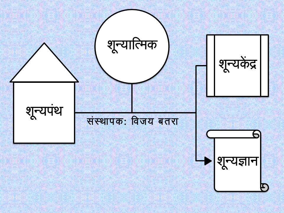 #shunyapanth