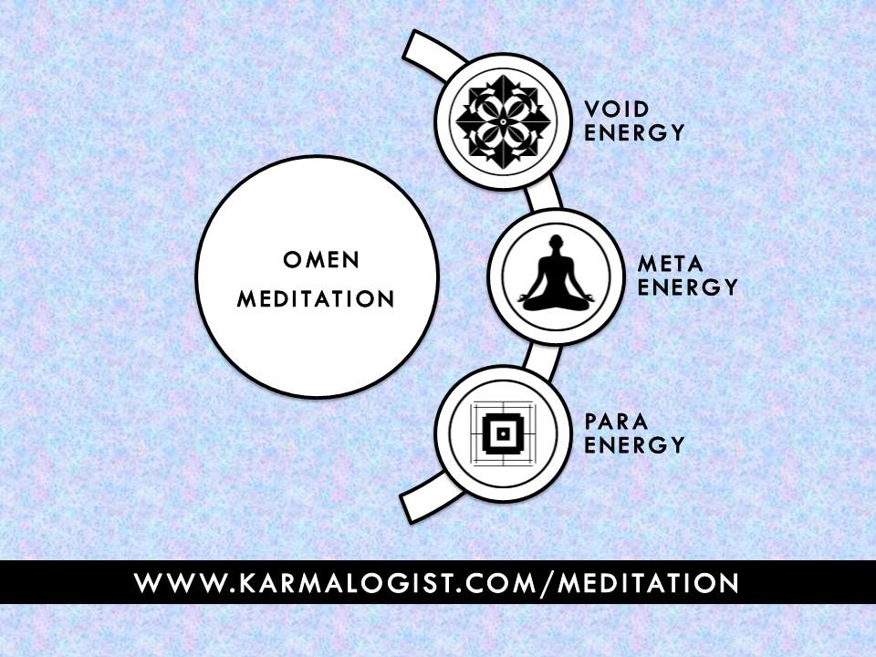Omen Meditation