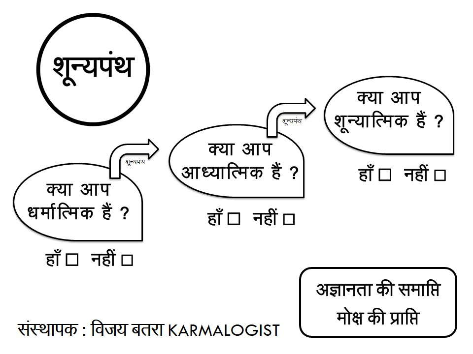 Shunya Panth Question