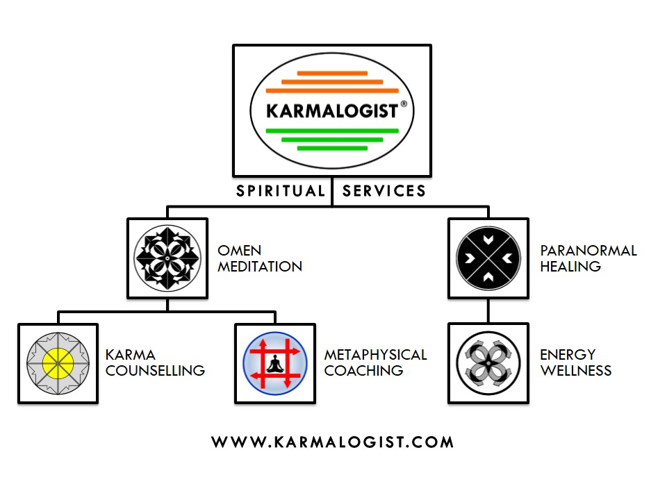 spiritual services by Karmalogist Vijay Batra