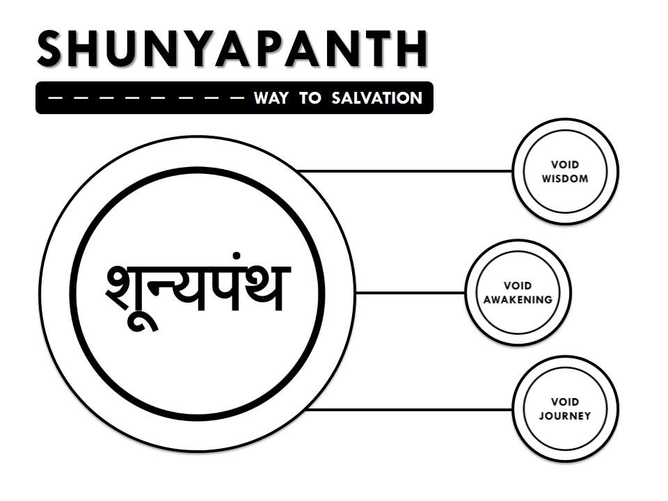 Shunya Panth - Karmalogist