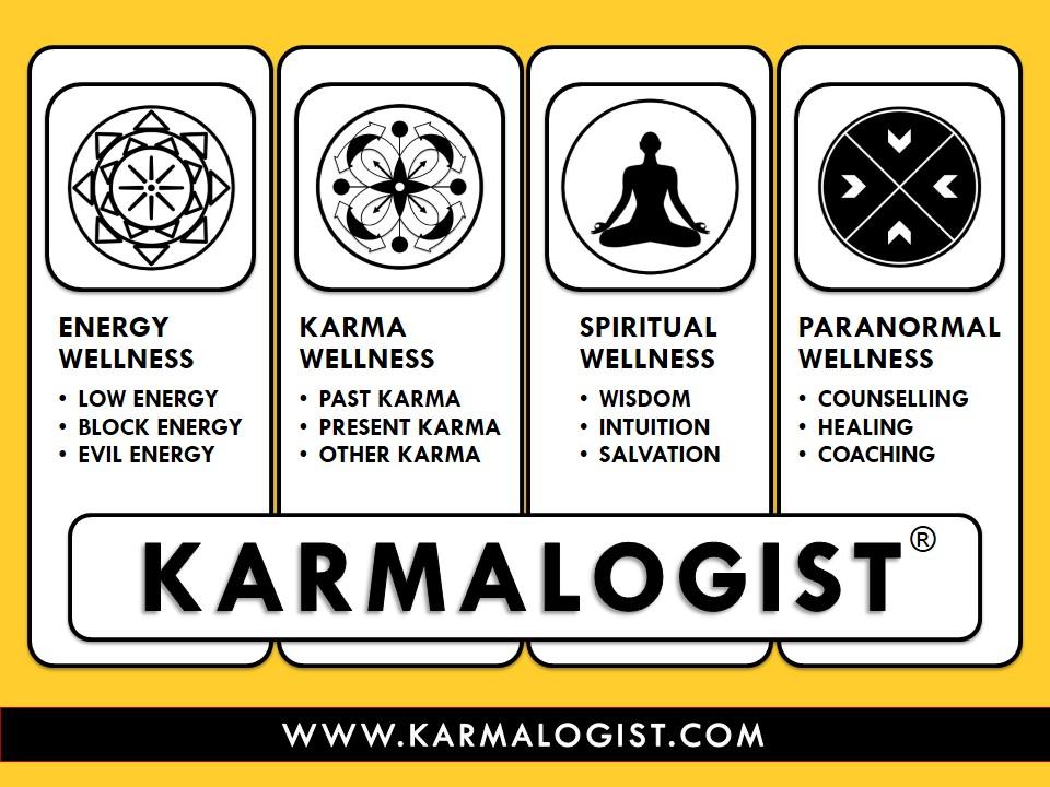 karmalogist.com