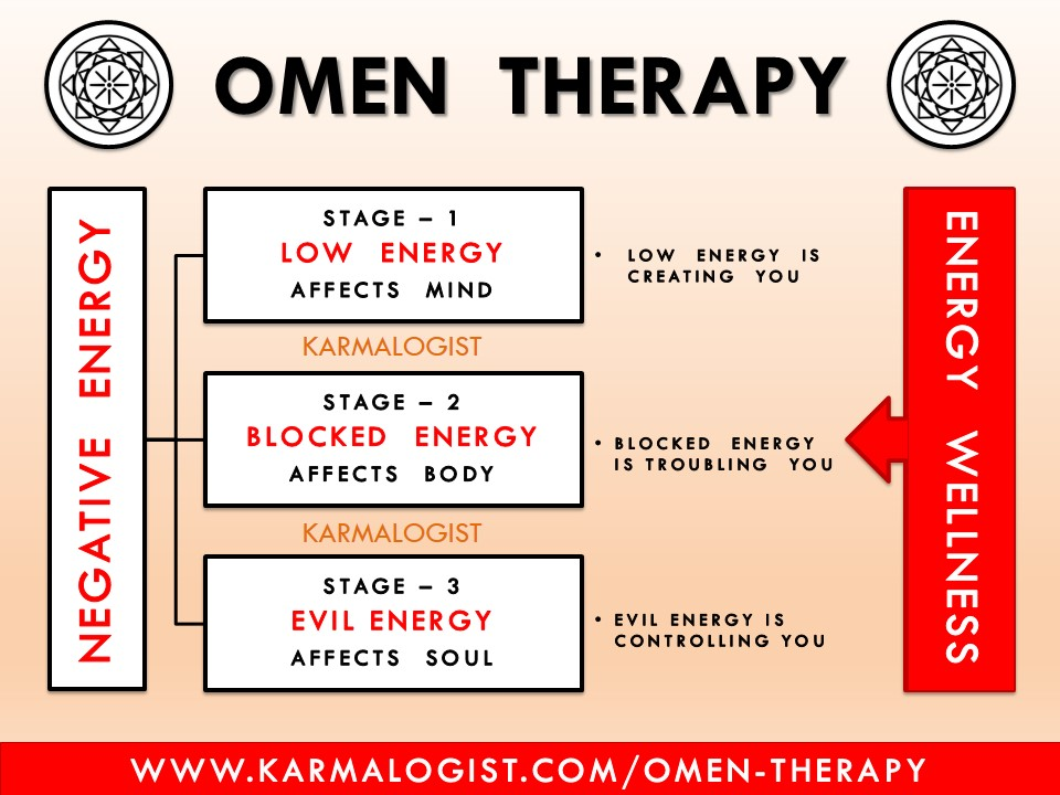 omen therapy 00