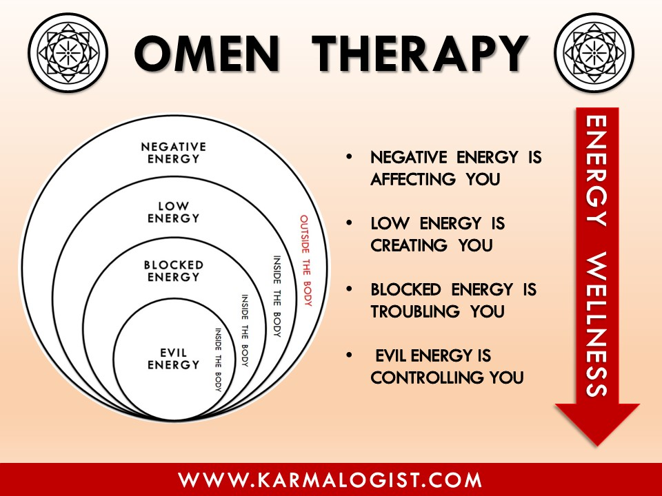 omen therapy - energy wellness