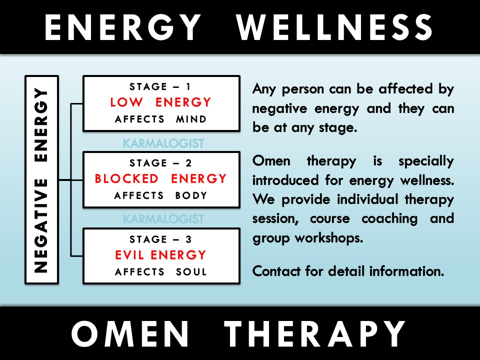 omen therapy workshops
