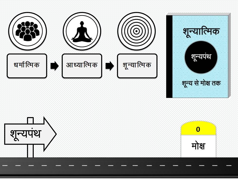 shunya Panth - shunyatmik
