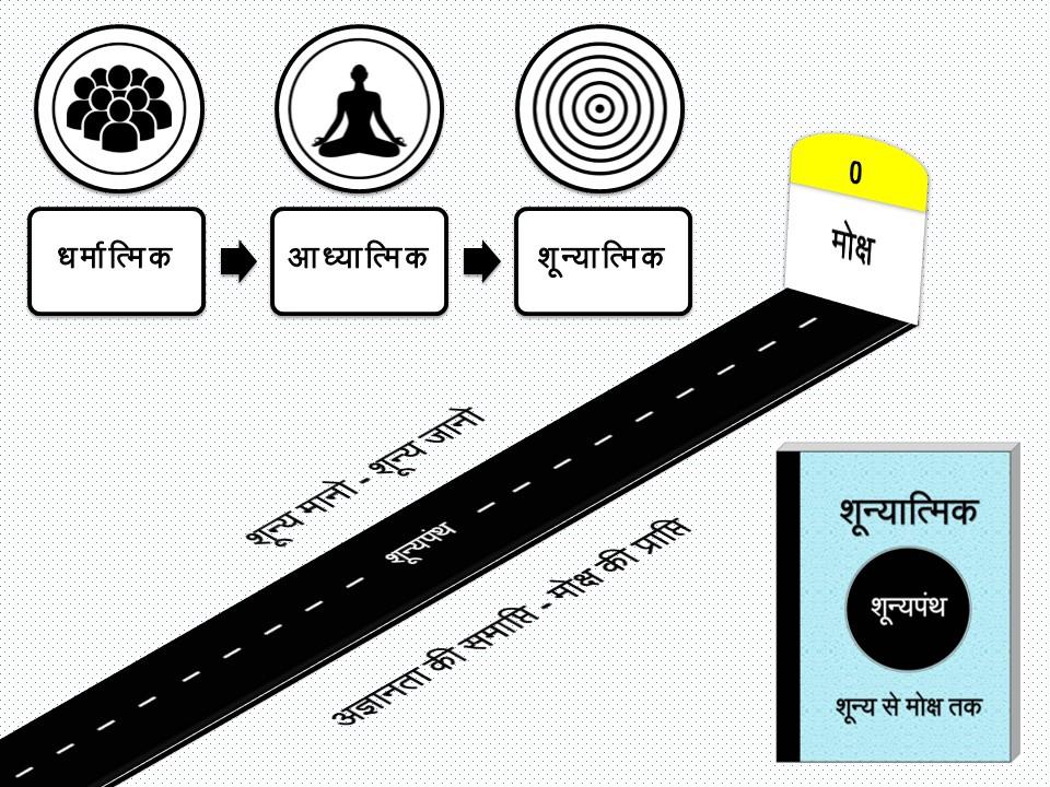 shuoonya panth