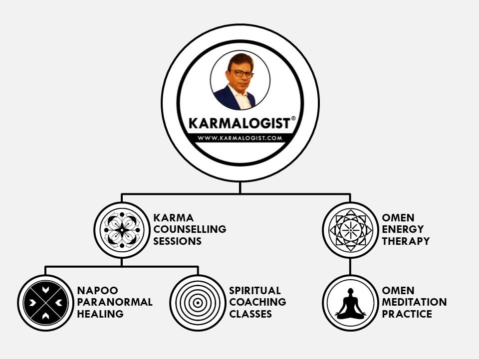 vijay batra karmalogist, new delhi, india