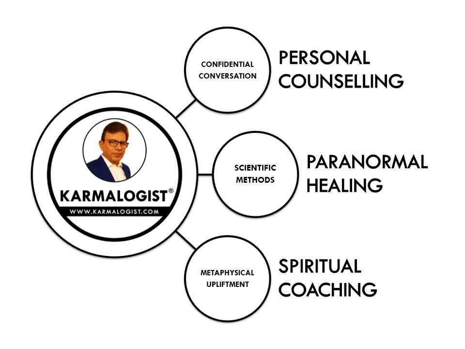 Vijay Batra Ecounselling